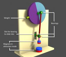 Magnetic engine
